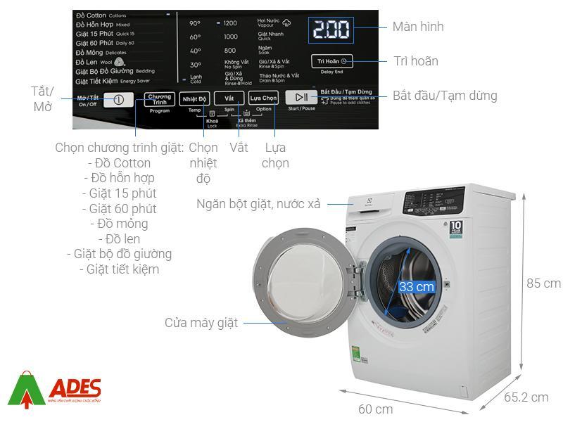 Cau tao may giat Electrolux Inverter 7.5 Kg EWF7525DQWA